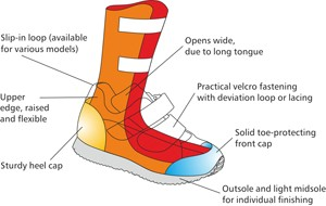 orthotic-shoe.2.jpg