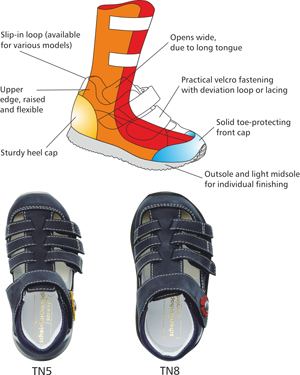 orthotic-shoe.jpg