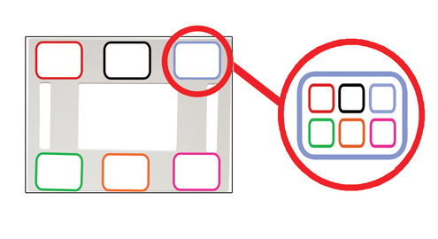The colors of the cells echo the layout and colors of the boxes.