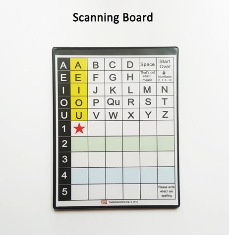 Scanning Board