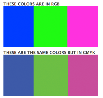 RGB COLOR VS CMYK COLORS