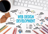 Web site & e-commerce design.