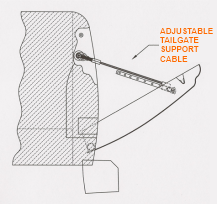 Adjustable Tailgate Cable Support Patent Image Close