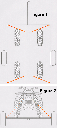 atv-tie-down-placement-fg1-2.png