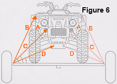 atv-tie-down-placement-fg6.png