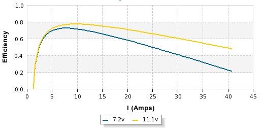 a2217-8-efficiency.jpg