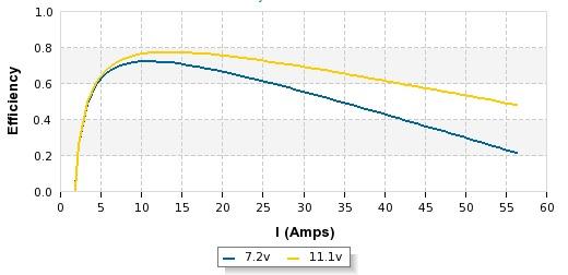 a2826-6-efficiency.jpg