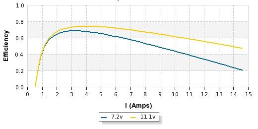 n2212-15-efficiency.jpg