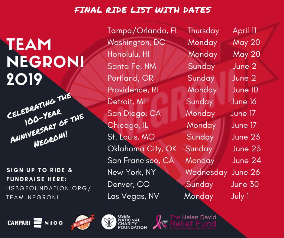 team-negroni-rides-2019.png