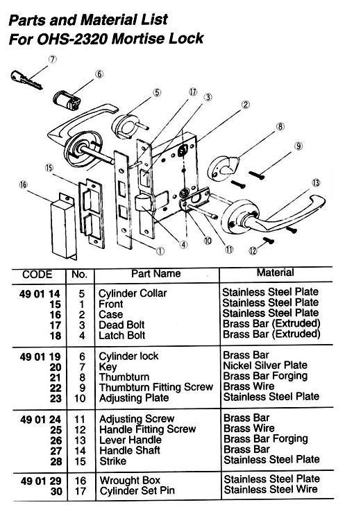 part for mortise lock ohs#2320 #8 thumbturn - impa 490121 diagram lock thumbturn  technical ship supplies