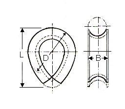 MANILA ROPE THIMBLE C-TYPE GALV 40MM - IMPA 230954
