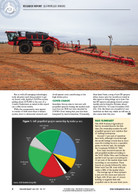 Research Report 137: SP Sprayers