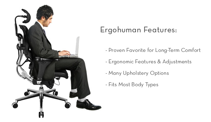 ergohuman-v1-features