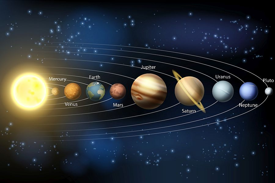 Introduction to the Planets - Astrologic Answers