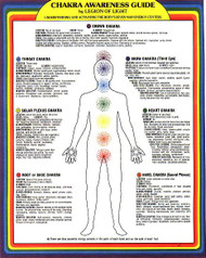 Chakra Awareness Guide - Legion of Light