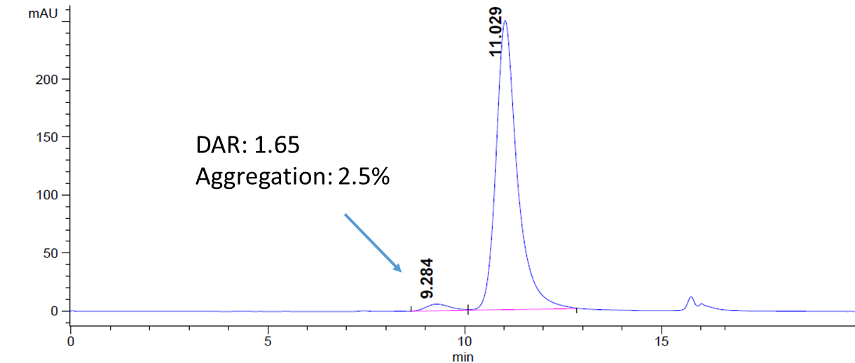 cm11407-fig1-a.png