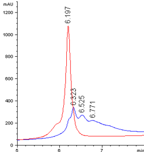 cm11422-mmaf-adc-figure-2.png