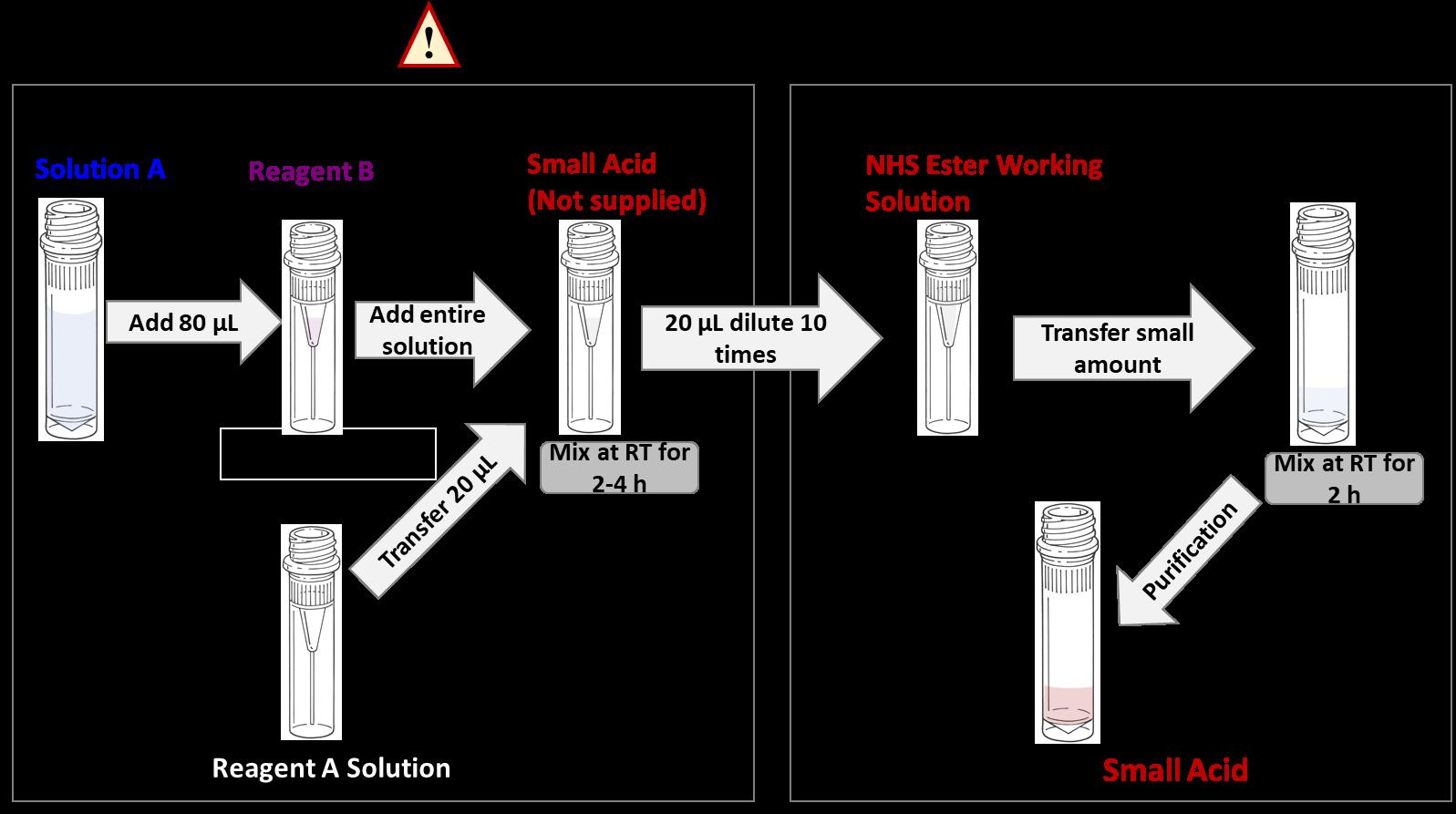 cm51403-antibody-small-acid-labeling-protocol.png
