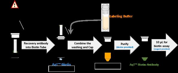cm86140-protocol.png