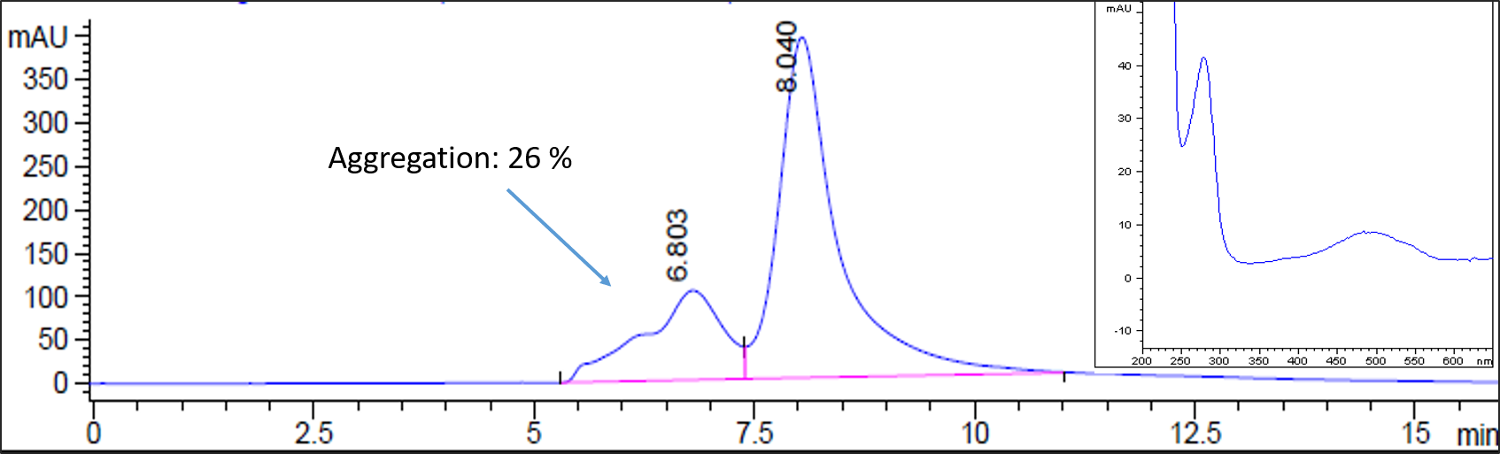 figure-1-example-1-antibody-dox-conjugates.png