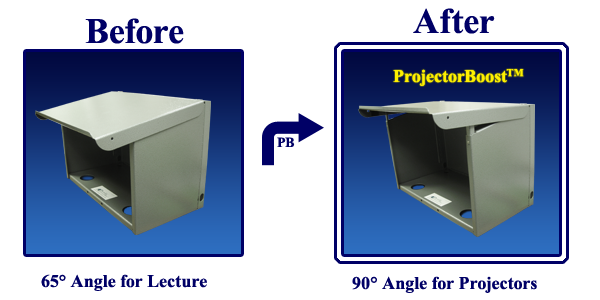 Large text above a photo of two pictures of our protable podiums's ProjectorBoost™