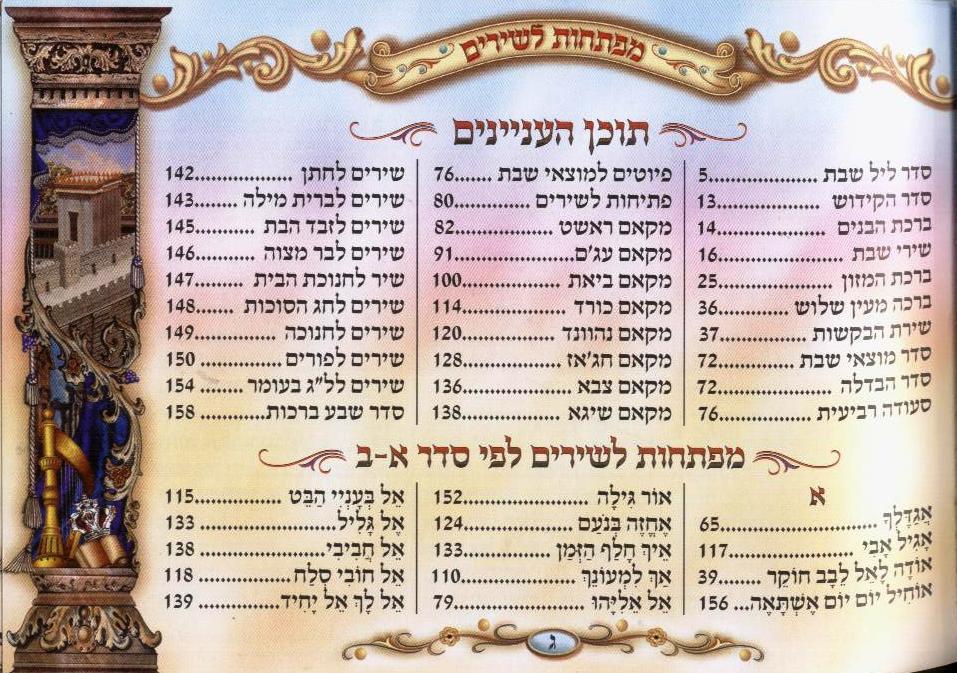 מזמור שיר ליום השבת Mizmor Shir L'yom Hashabbat (BK-MSLH)