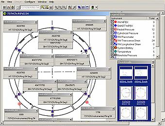 Software screen shot of an instrumented tunnel segment.