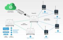 sensemetrics Thread integration with GEOKON Model 8900 Series GeoNet Wireless Network and various sensors.