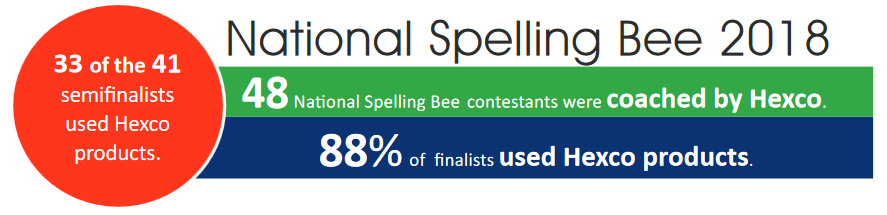 2019-national-spelling-bee-statistics-study-products.png