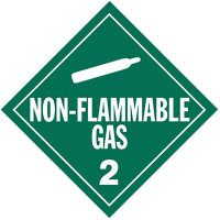Non-Flammable Gas Class 2 Placard Sign