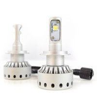 H7 Premium LED Headlight Bulbs- Full View