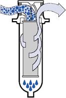 Coalescing Filter - How It Works