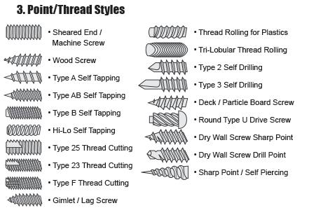 Machine Sheet Metal And Thread Cutting Thread Forming