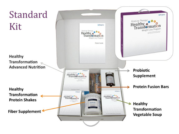 The FirstLine Therapy Metagenics Healthy Transformations Kit Contents