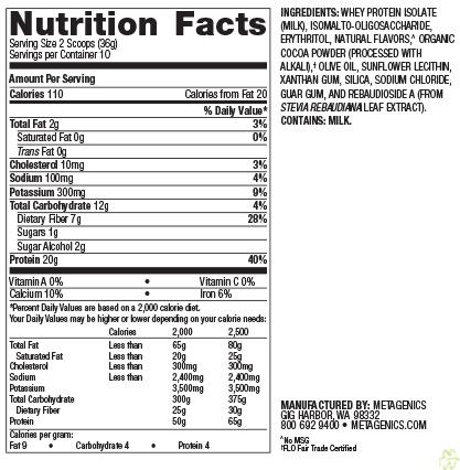 Label information