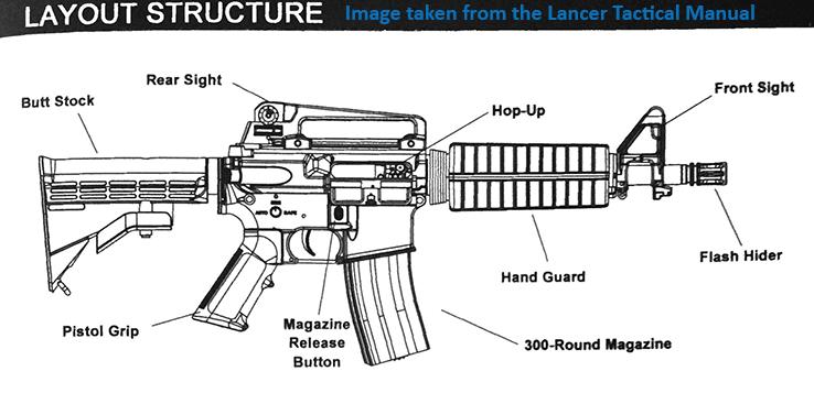 lancer tactical m4 cqbr mk18 airsoft gun
