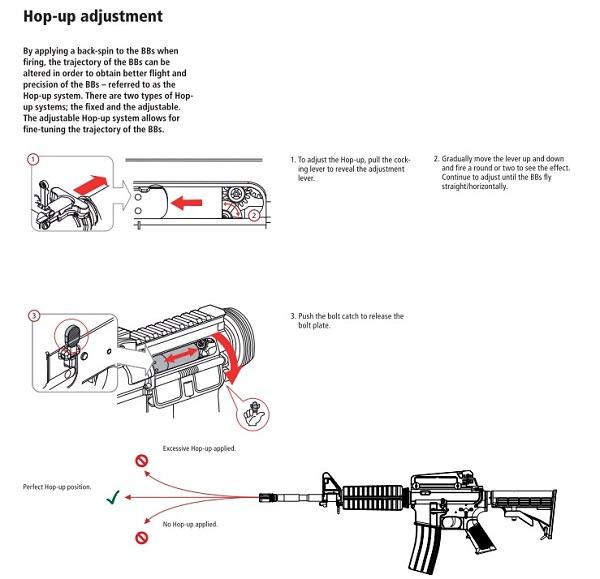 m15-sir-system-proline-airsoft-gun-manual-2.jpg
