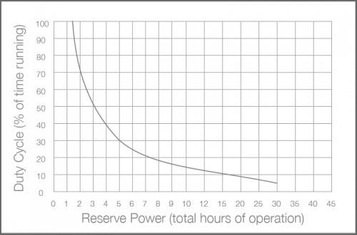 35aci-performance.jpg