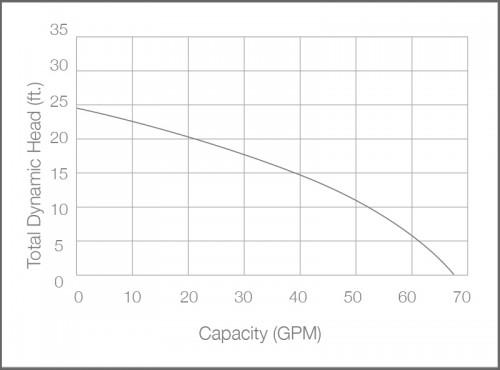 35aci-pump-curve.jpg