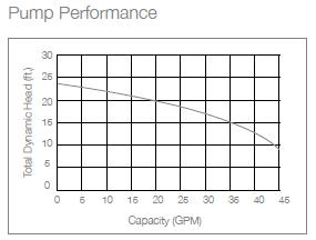 jspii-ac-pump-curve.png
