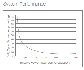 jspii-backup-performance.png