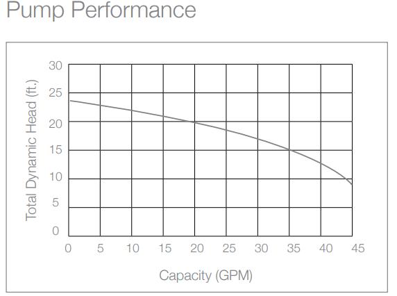 jspii-pump-performance-curve.png