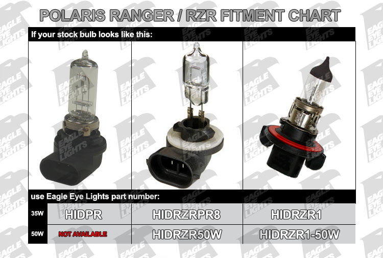 Polaris Ranger Amp Rzr 11 15 35w Hid Conversion Kit See Apps