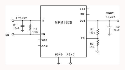 mpm3620-tac-400.png