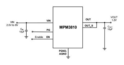 mpm3810-tac-400.png