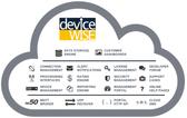 Telit IoT Portal (deviceWISE)