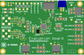 Evaluation board for AEM30940 - 868 MHz