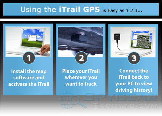 iTrail GPS Data Logger - How to Use
