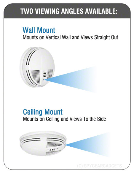 Smoke Detector Hidden Camera Angles