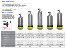 Faber Steel Cylinder - 85 CF 2400PSI + 10% - Hot Dipped Galvanized